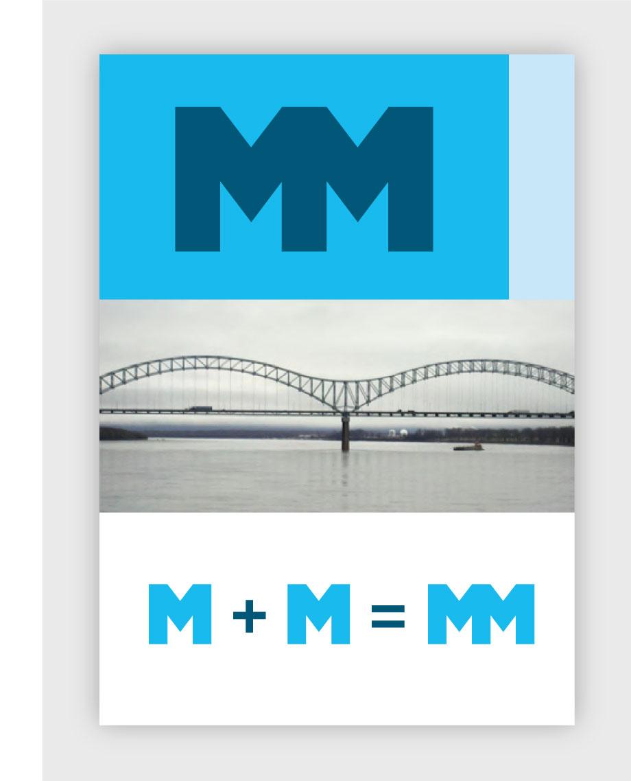KLIMMR Samen bruggen bouwen